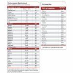 Iso Whey Protein Zero Carb - Morango 900g - Solaris Nutrition